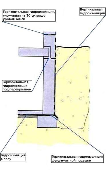 dow corning гидрофобизатор